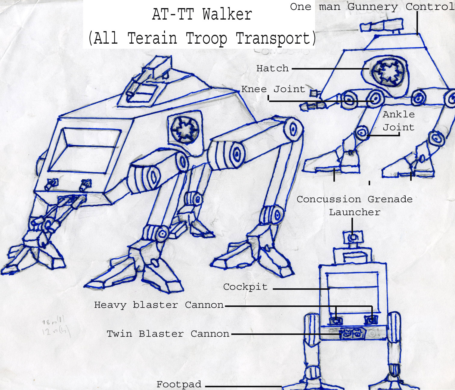 Allegiance - AT-TT Walker